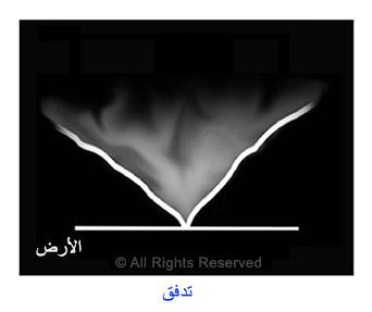 06-arabic_flowing