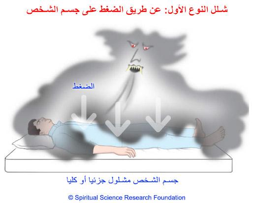 الطرق المختلفة التي تسبب بها الأشباح شلل النوم - النوع الأول
