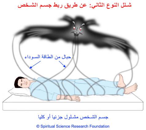الطرق المختلفة التي تسبب بها الأشباح شلل النوم - النوع الثاني