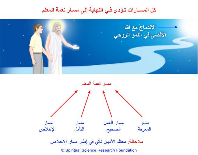 2-arabic-all-paths-lead-to-guru