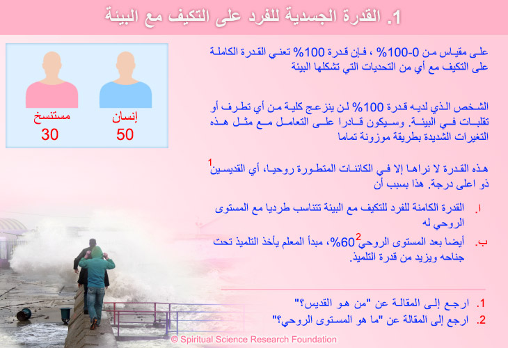 2-Arabic_L_Disadvantages-of-human-cloning
