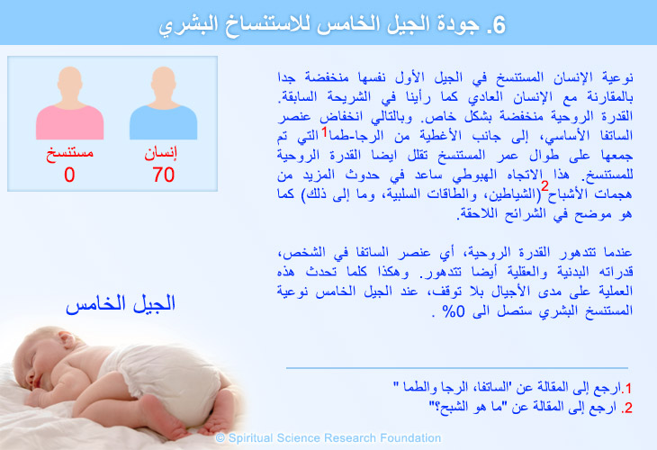 7-Arabic_L_Disadvantages-of-human-cloning