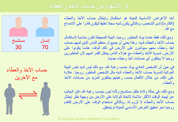 8-Arabic_L_Disadvantages-of-human-cloning