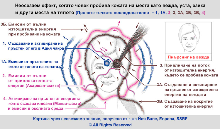 2-BG-Body-piercing---spiritual-effect-at-eyebrow-corr