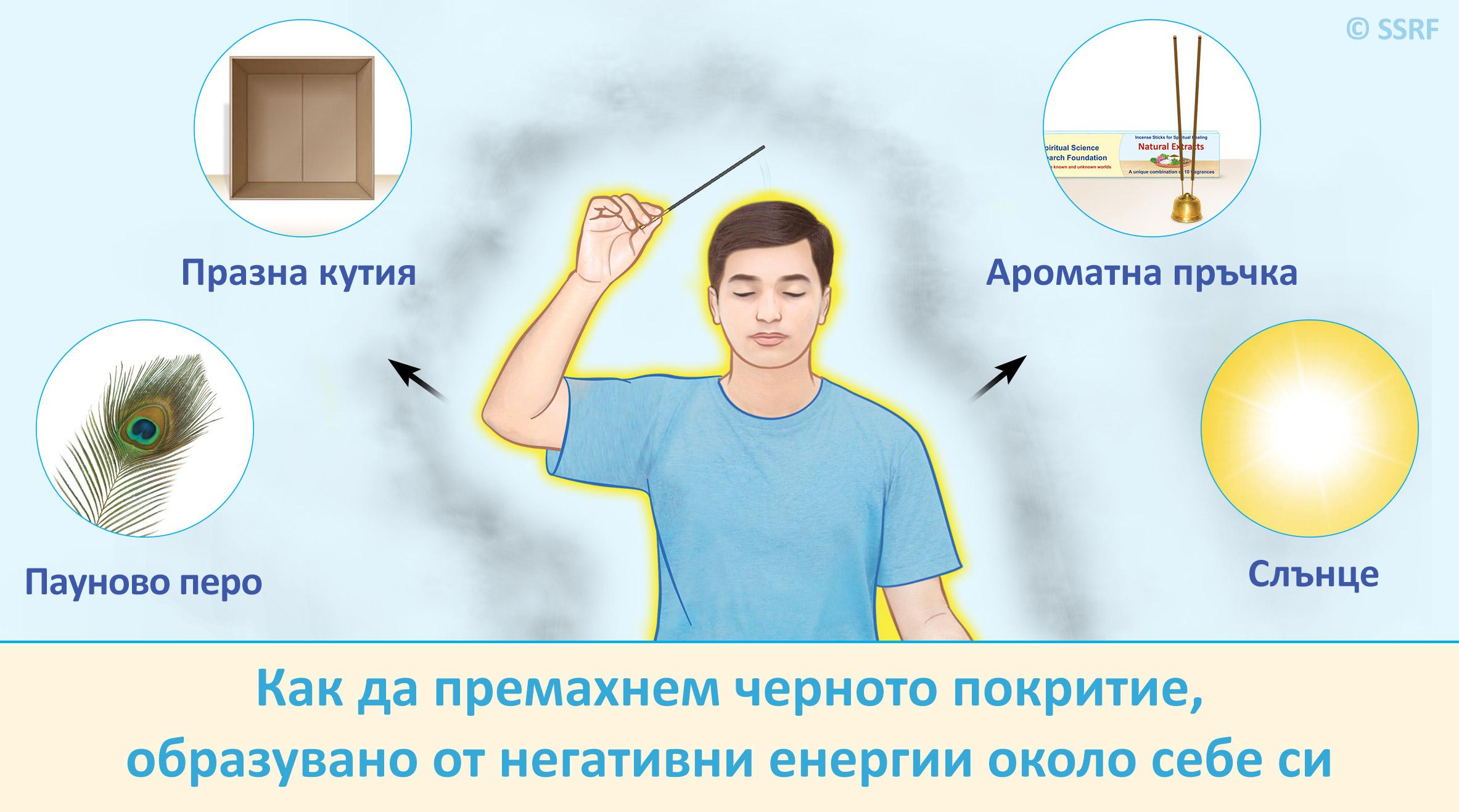 Духовно прочистване на черното покритие, образувано от негативни енергии около себе си