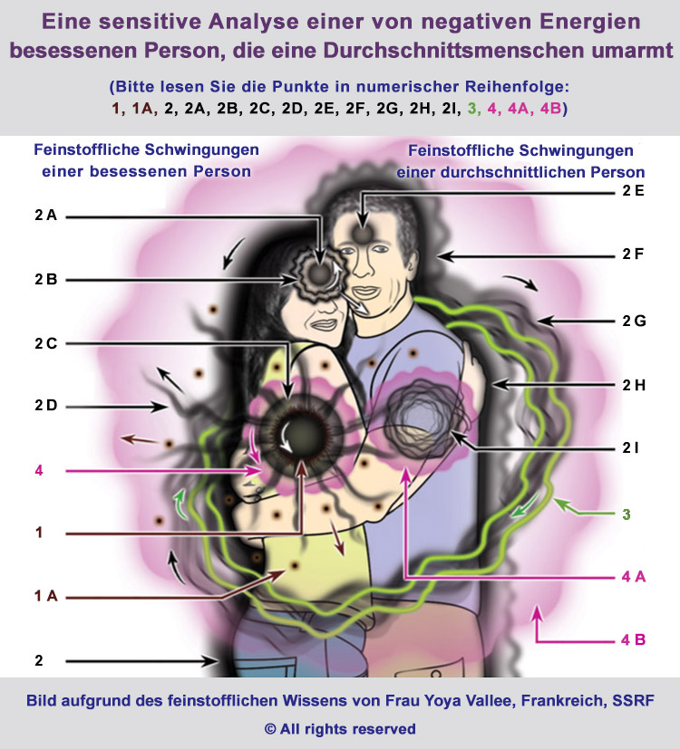 was bedeutet freundschaft plus Neustadt an der Weinstraße