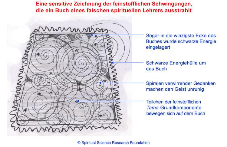 Sensitive Zeichnung der feinstofflichen Schwingungen eines Buches eines falschen spirituellen Lehrers