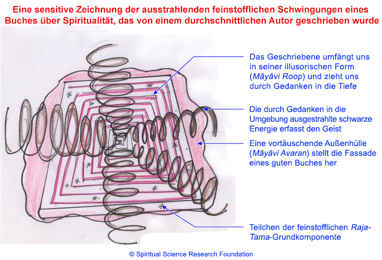Sensitive Zeichnung der feinstofflichen Schwingungen eines Buches über Spiritualität eines durchschnittlichen Autors
