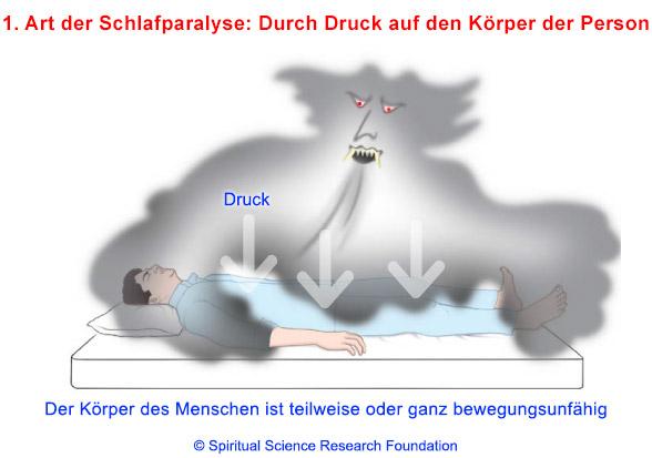 schlafparalyse-druck-auf-den-koerper
