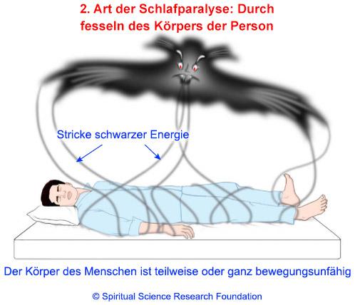 schlafparalyse-fesseln-des-koerpers