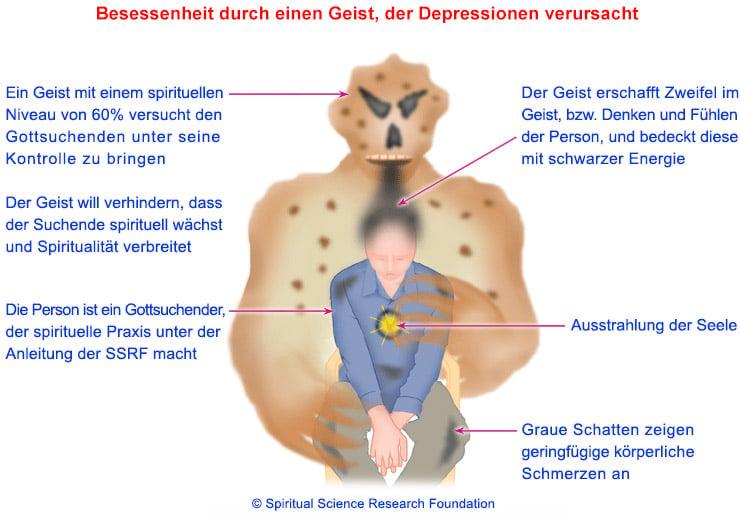 depression-durch-besessenheit-geist