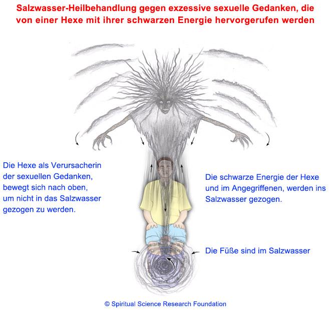 Sensitives Bild von der Entfernung schwarzer Energie - Salzwasser-Heilbehandlung gegen exzessive sexuelle Gedanken von einer Hexe mit ihrer schwarzen Energie verursacht