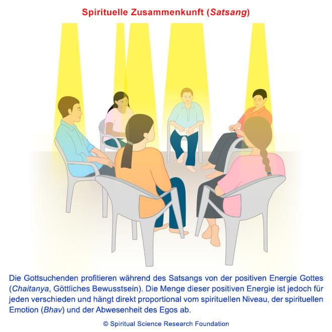 Was geschieht in einem Satsang? - Gottsuchende profitieren von der positiven Energie Gottes (Chaitanya, Göttliches Bewusstsein)