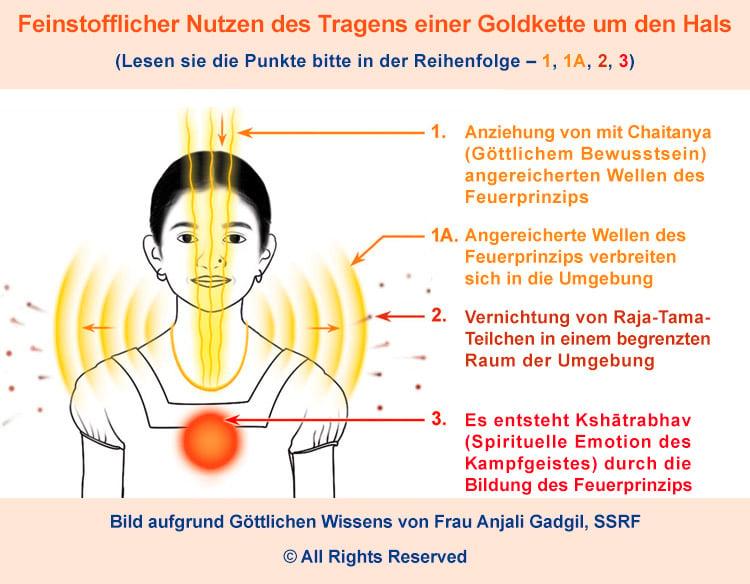 Spiritueller Schmuck − Goldkette um Hals