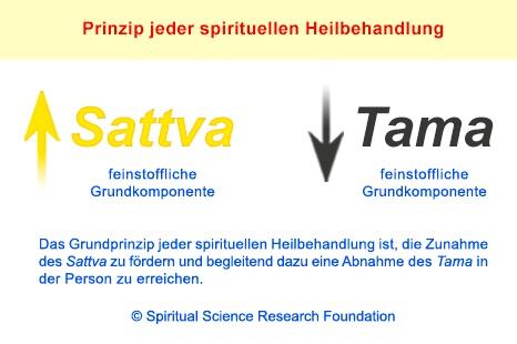 02-GER-M_Basic-Principle-behind-Spiritual-Healing