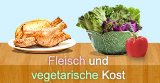 Vegetarische und nicht vegetarische Nahrung