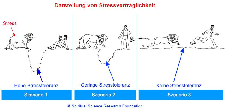 Persönlichkeitsfehler und Stress