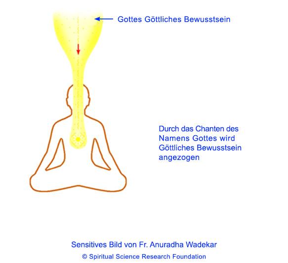 Was geschieht beim Chanten? Göttliches Bewusstsein