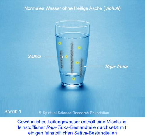 Leitungswasser ohne Heilige Asche
