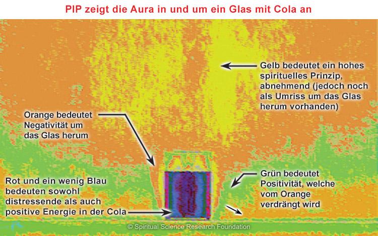 PIP zeigt die Aura in und um ein Glas mit Cola an
