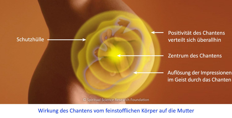 Schwangerschaft spirituell Wirkung des Chantens