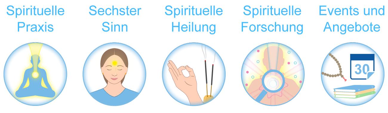 Spiritueller Newsletter