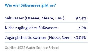 Eine Studie und Analyse von Wasser und seinen feinstofflichen Eigenschaften
