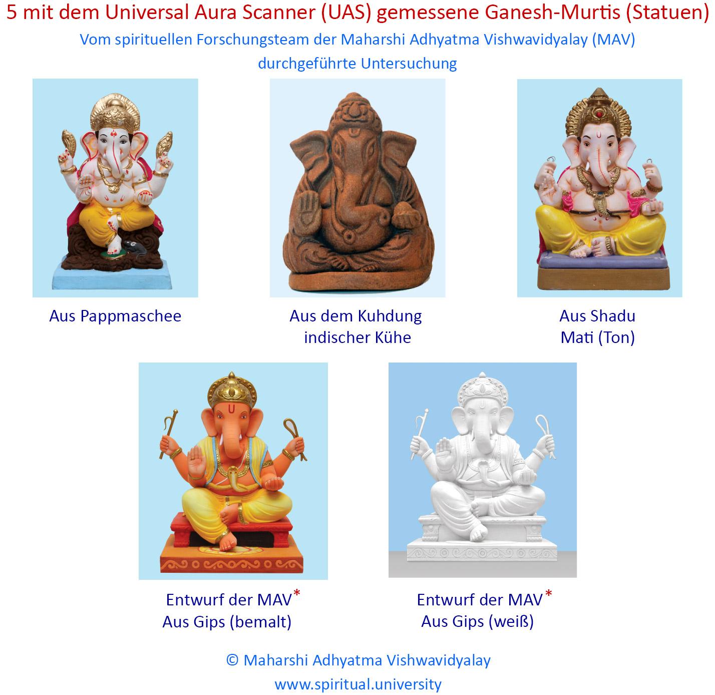 """Sind alle umweltfreundlichen """"Shri Ganesh""""-Murtis (Statuen) auch spirituell vorteilhaft ?"""
