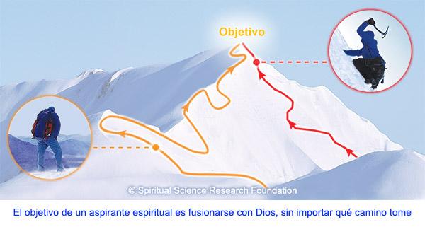 spa_many-paths-to-god