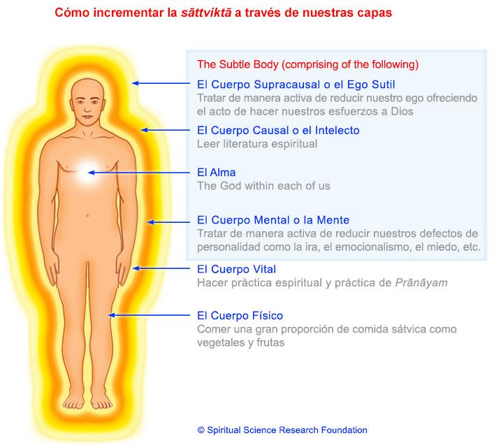 3-spa-healing