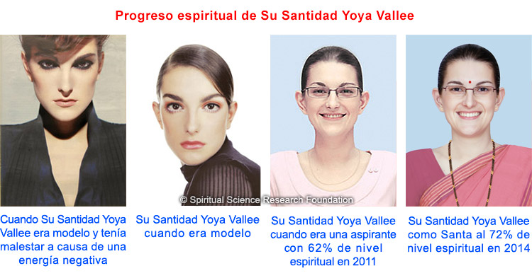 2-SPA-Progress-from-model-to-Saint