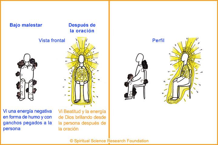 3-SPA-Prayer1