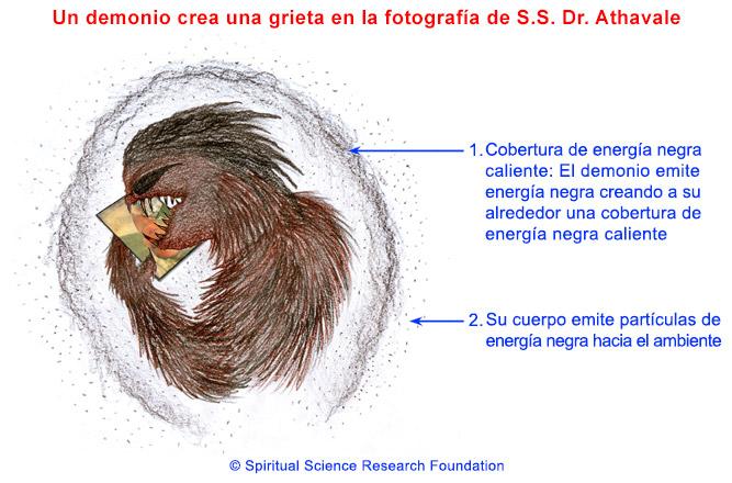 Análisis sutil – Aparición de grietas en una foto laminada de S.S. Dr. Jayant Athavale