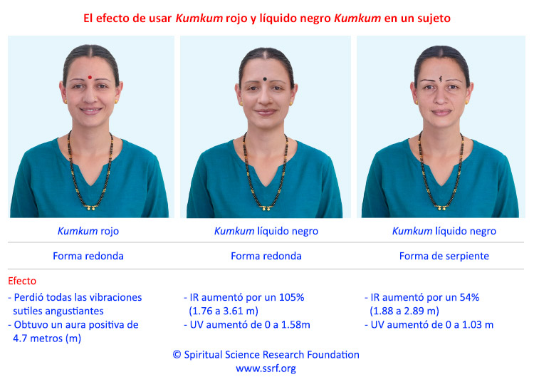 Investigación sobre los efectos espirituales del maquillaje