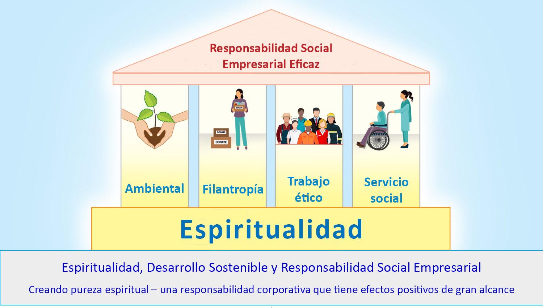 Espiritualidad, desarrollo sostenible y responsabilidad social corporativa