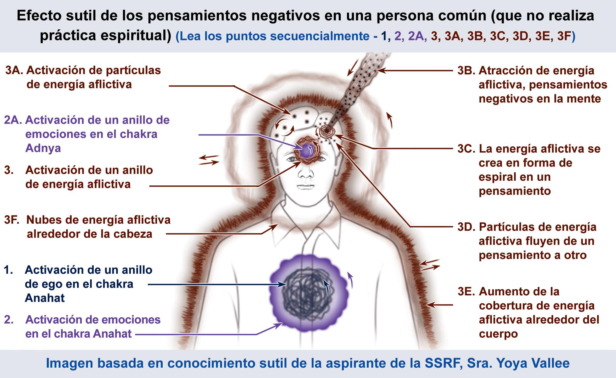 Cómo detener los pensamientos negativos
