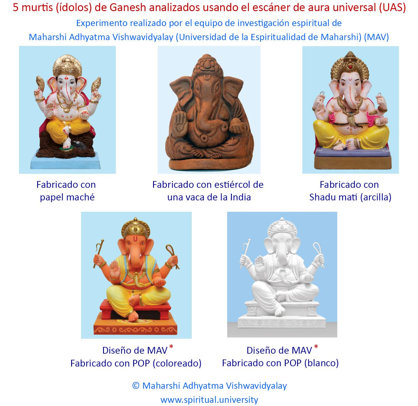 ¿Son todos los murtis (ídolos) ecológicos de Shri Ganesh espiritualmente beneficiosos?