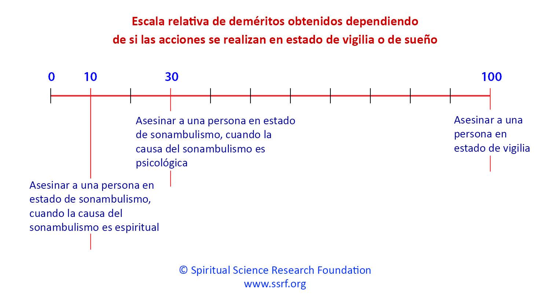 Qué causa el sonambulismo y su tratamiento