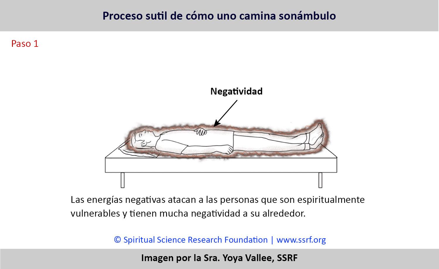 SPA-Subtle-process-behind-sleepwalking1