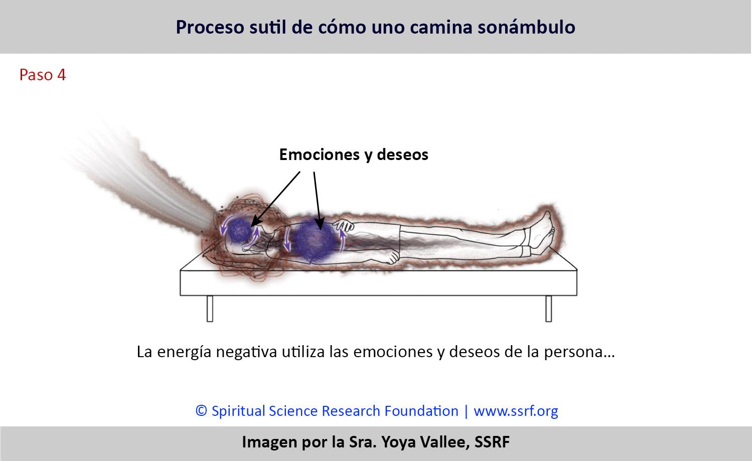 SPA-Subtle-process-behind-sleepwalking4