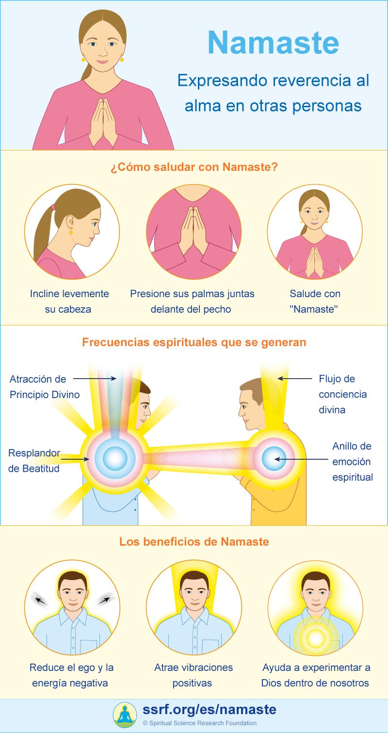 Infografía - Significado de Namaste