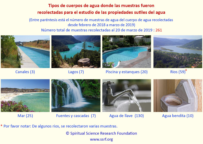 Un estudio y análisis del agua y sus propiedades sutiles