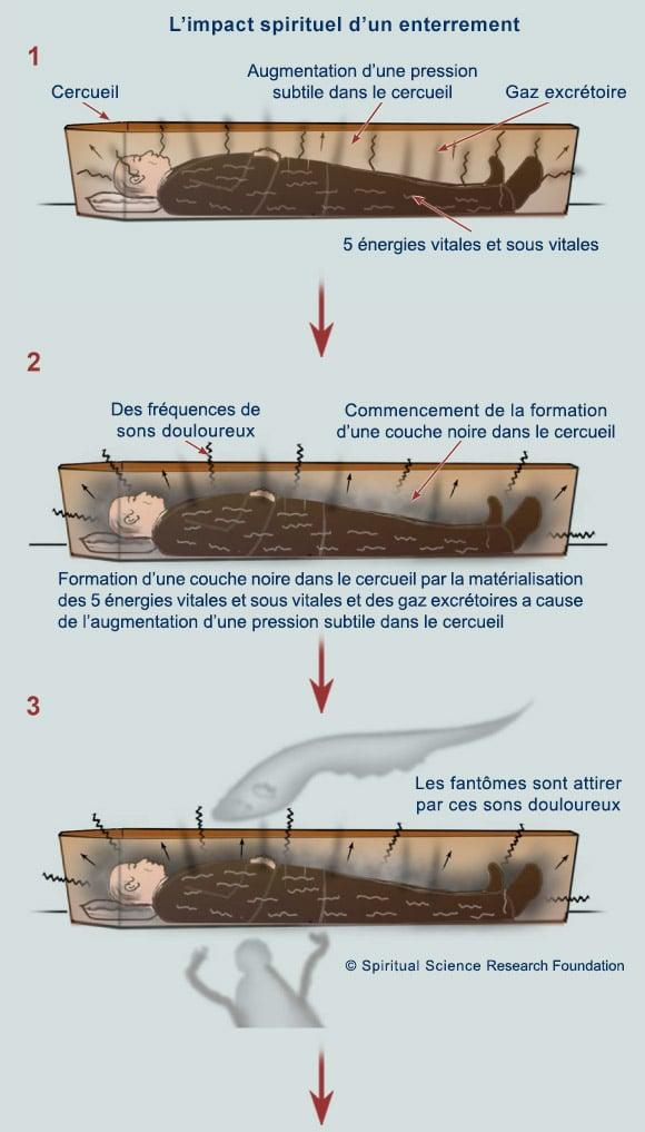 6-fren-Burial-1