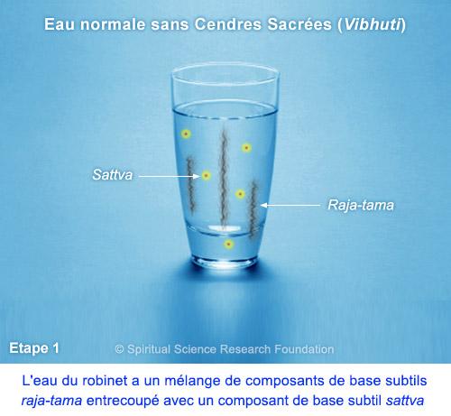 1-FREN-Holy-water-1
