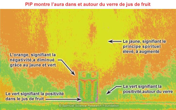 Recherches menées sur les vibrations émises par la bière, le cola et jus de fruits