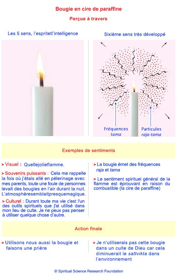 2_-fra_subtle-pic-candle