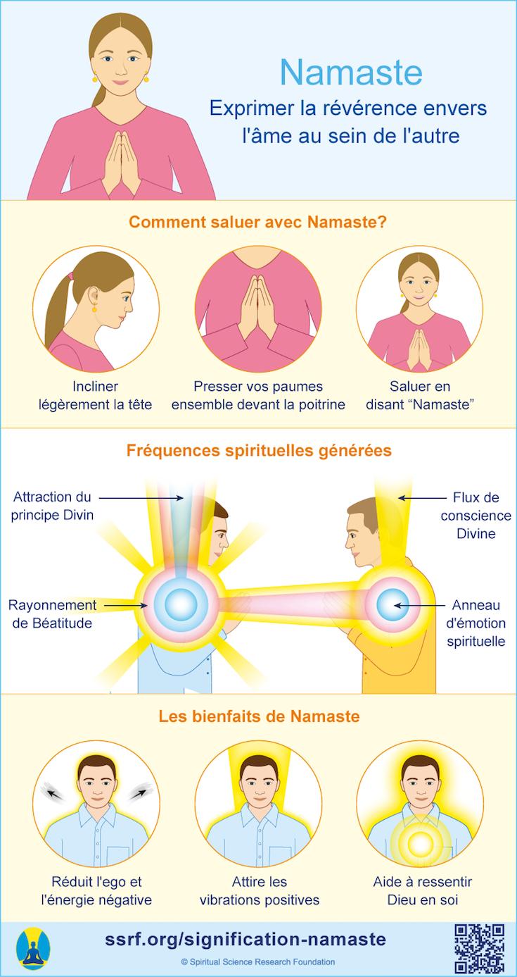 Signification de Namaste