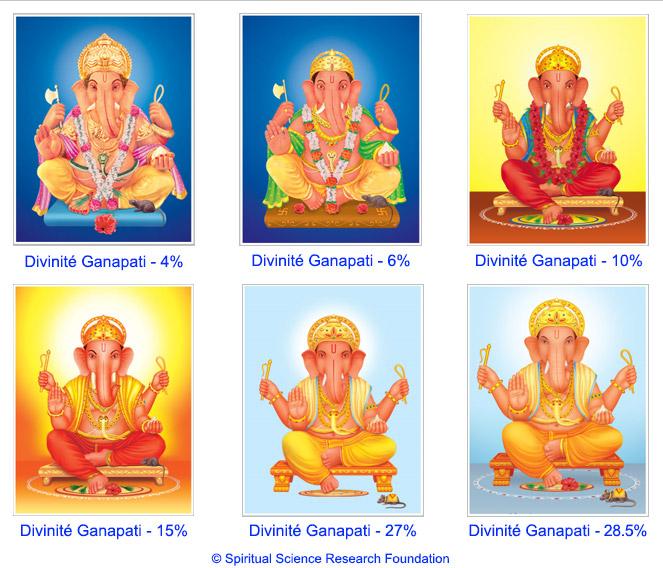 Rendre les peintures de la Divinité Ganesh (Divinité Ganapati) spirituellement plus pures