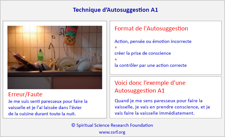 La technique d'Autosuggestion A1