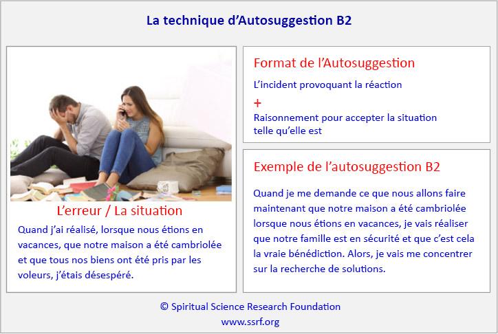 La Technique d'Autosuggestion B2